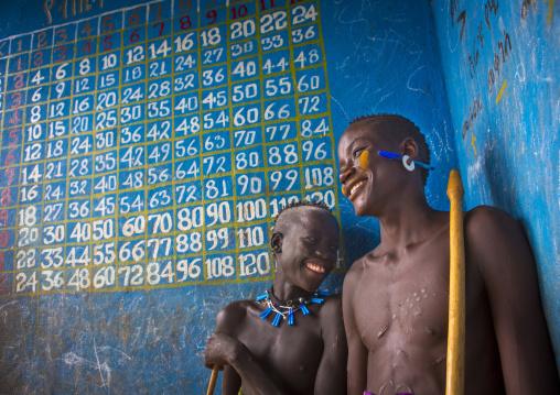 Mursi Tribe Boys In A School, Mago Park, Omo Valley, Ethiopia